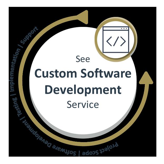 Camara Consulting Custom Software Development